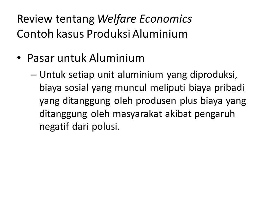 Review tentang Welfare Economics Contoh kasus Produksi Aluminium Pasar untuk Aluminium – Untuk setiap unit aluminium yang diproduksi, biaya sosial yan