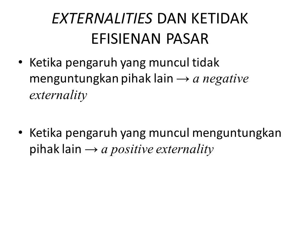 EXTERNALITIES DAN KETIDAK EFISIENAN PASAR Ketika pengaruh yang muncul tidak menguntungkan pihak lain → a negative externality Ketika pengaruh yang mun