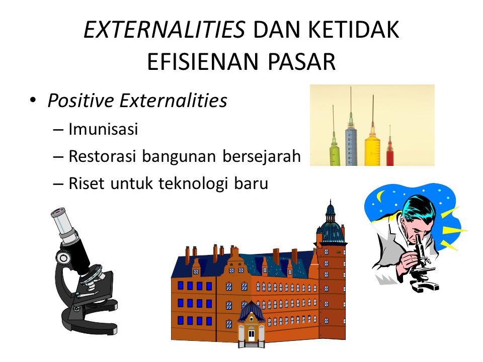 EXTERNALITIES DAN KETIDAK EFISIENAN PASAR Positive Externalities – Imunisasi – Restorasi bangunan bersejarah – Riset untuk teknologi baru