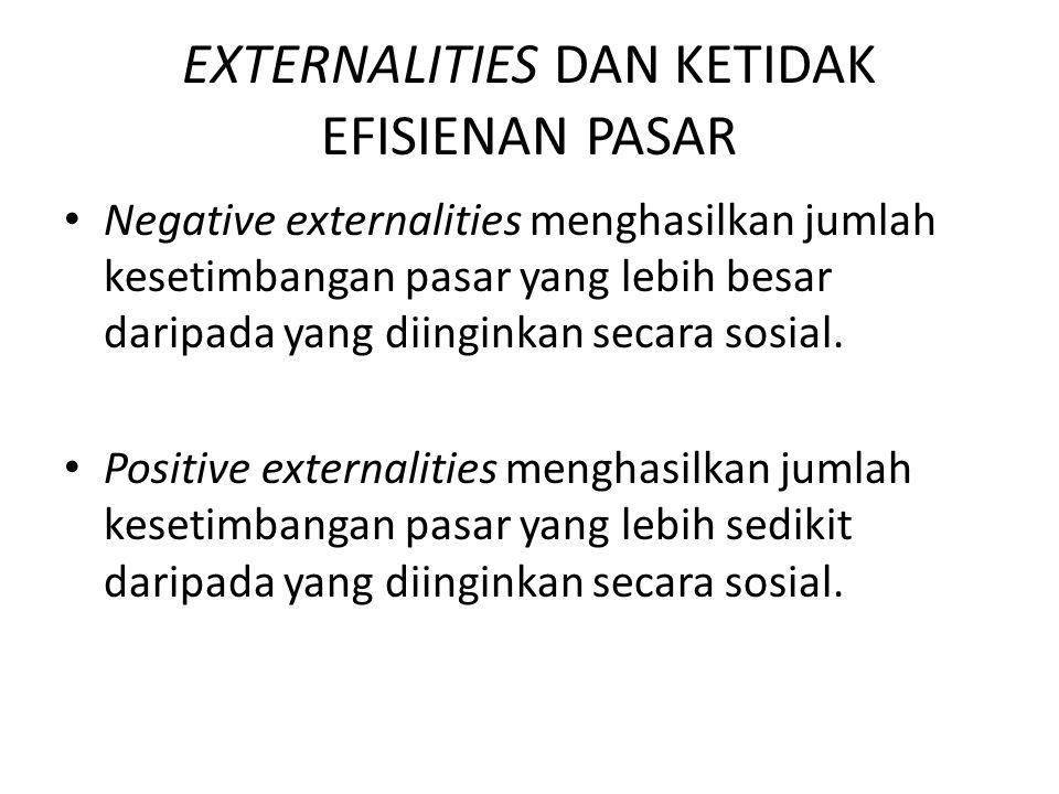 EXTERNALITIES DAN KETIDAK EFISIENAN PASAR Negative externalities menghasilkan jumlah kesetimbangan pasar yang lebih besar daripada yang diinginkan sec
