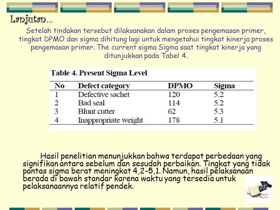 Setelah tindakan tersebut dilaksanakan dalam proses pengemasan primer, tingkat DPMO dan sigma dihitung lagi untuk mengetahui tingkat kinerja proses pe