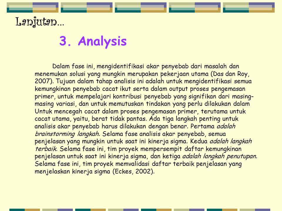 3. Analysis Dalam fase ini, mengidentifikasi akar penyebab dari masalah dan menemukan solusi yang mungkin merupakan pekerjaan utama (Das dan Roy, 2007