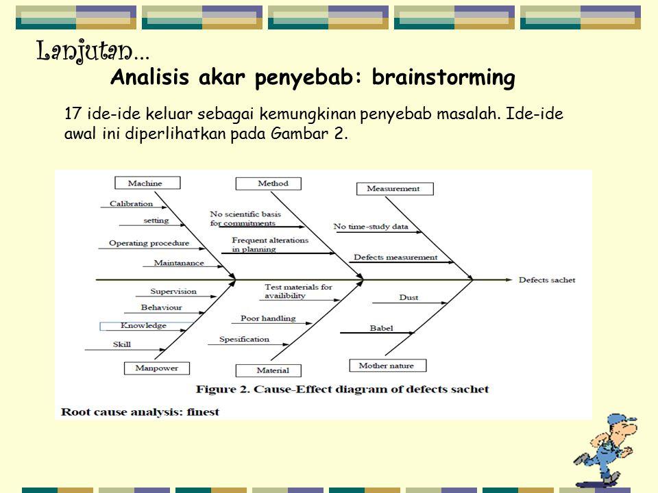 17 ide-ide keluar sebagai kemungkinan penyebab masalah. Ide-ide awal ini diperlihatkan pada Gambar 2. Analisis akar penyebab: brainstorming Lanjutan…