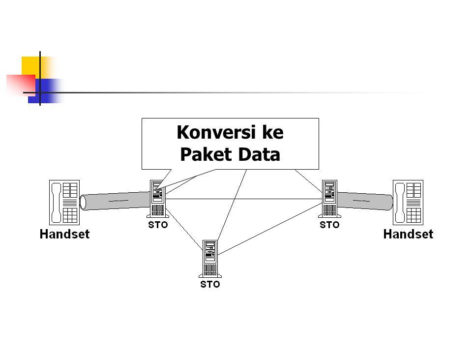 Konversi ke Paket Data