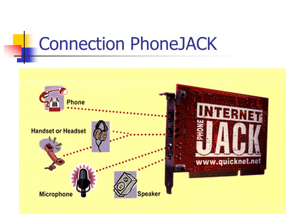 Connection PhoneJACK