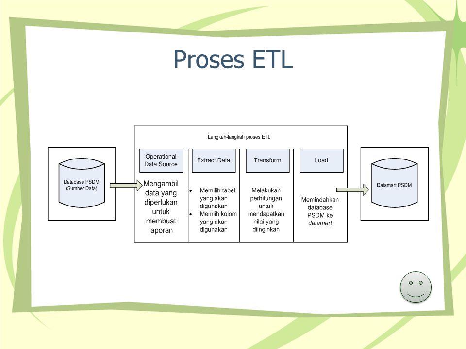 Proses ETL