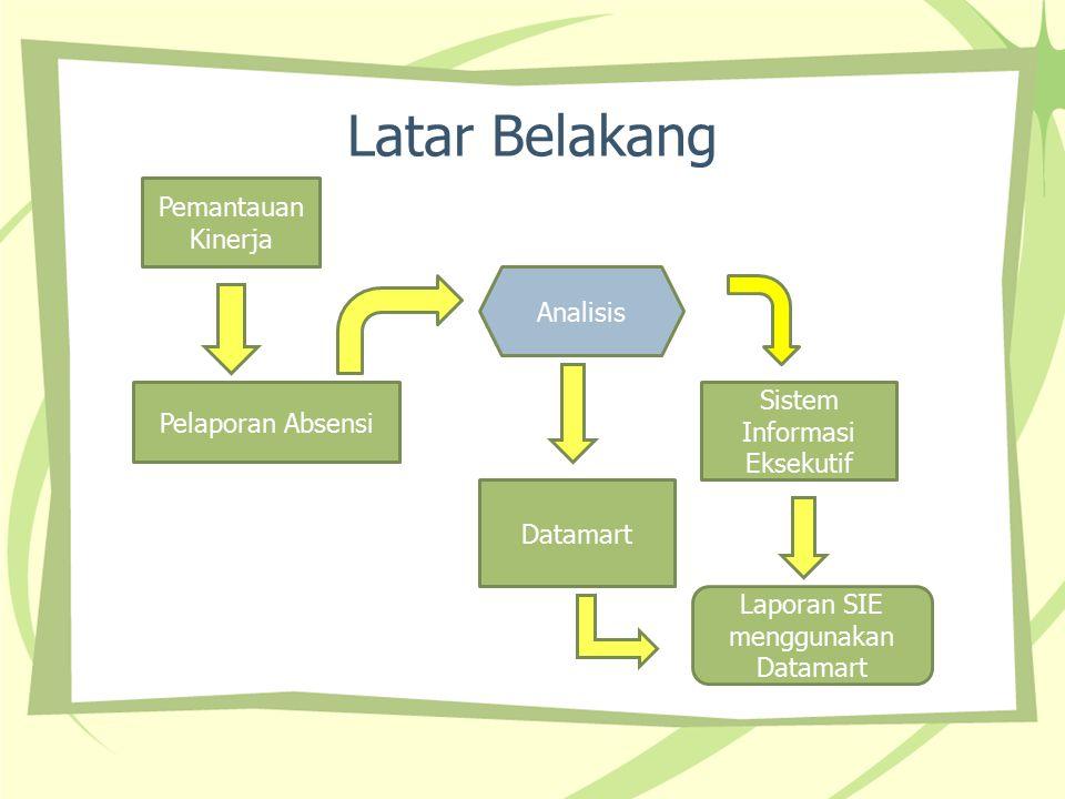 Latar Belakang Analisis Sistem Informasi Eksekutif Datamart Laporan SIE menggunakan Datamart Pemantauan Kinerja Pelaporan Absensi