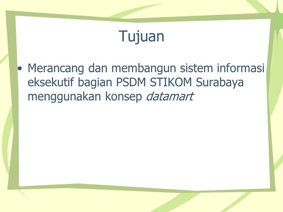 Tujuan Merancang dan membangun sistem informasi eksekutif bagian PSDM STIKOM Surabaya menggunakan konsep datamart