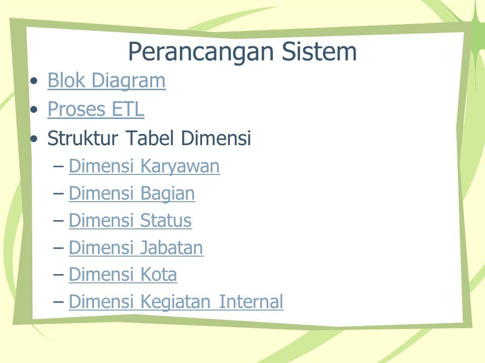 Perancangan Sistem Blok Diagram Proses ETL Struktur Tabel Dimensi –Dimensi KaryawanDimensi Karyawan –Dimensi BagianDimensi Bagian –Dimensi StatusDimen