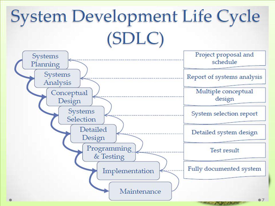 8) Maintenance Meliputi perubahan sistem untuk mengakomodasi perubahan kebutuhan pengguna Dapat berupa perubahan logika maupun perubahan antarmuka Berlangsung selama 5-10 tahun, tergantung organisasi