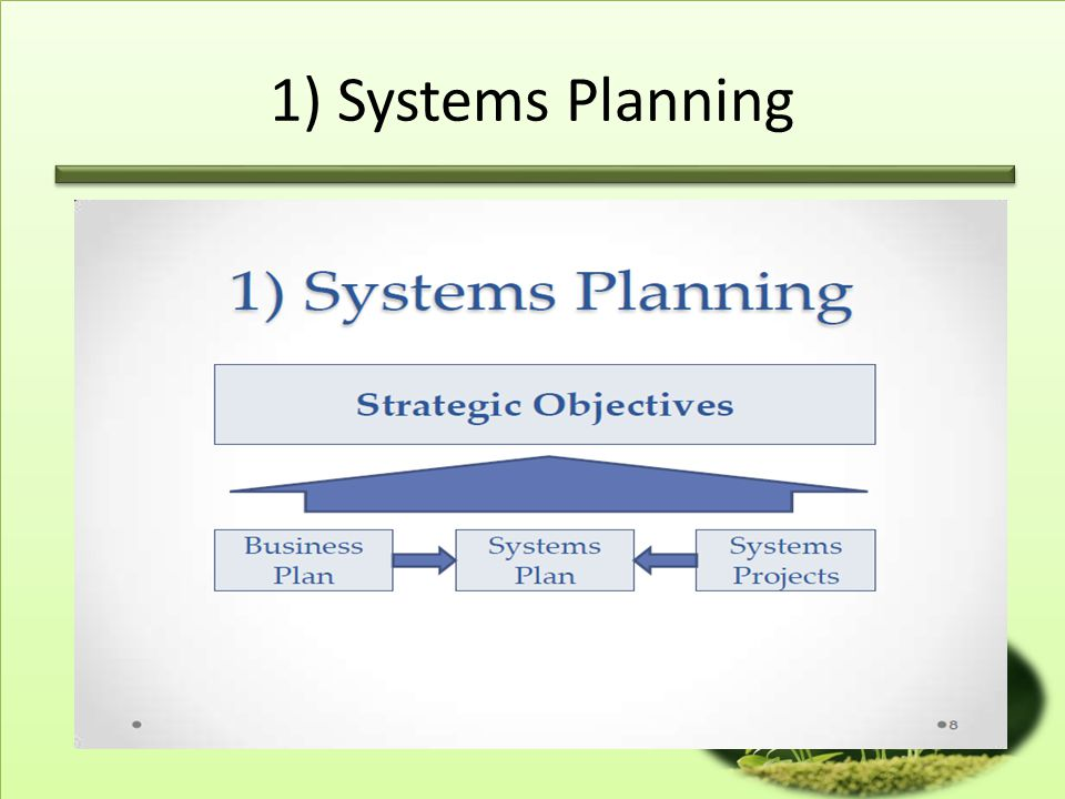 1) Systems Planning