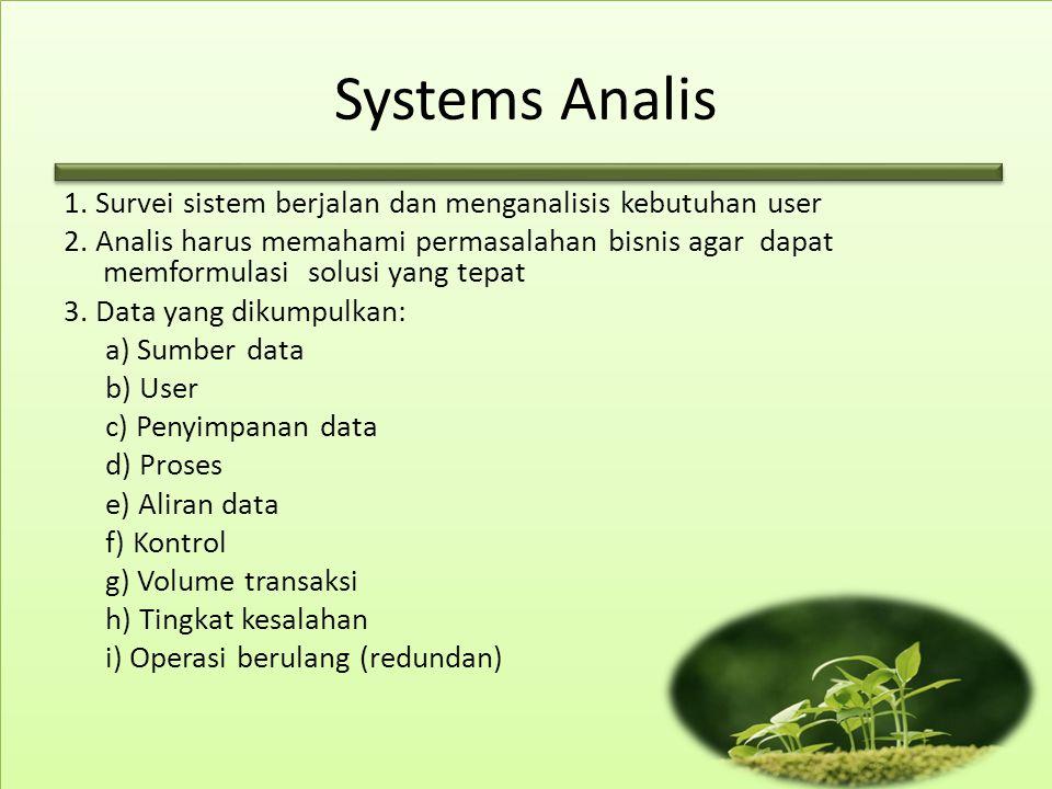 Systems Analis 1. Survei sistem berjalan dan menganalisis kebutuhan user 2. Analis harus memahami permasalahan bisnis agar dapat memformulasi solusi y