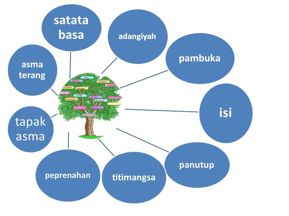 Satata Basa -alamat layang -sisih kiwa utawa tengen duwur Bantul, 13 Ruwah 1944 Dal 26 Juli 2010