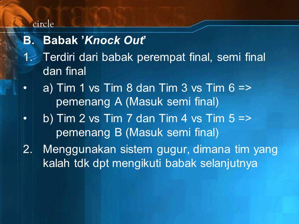 B.Babak 'Knock Out' 1.