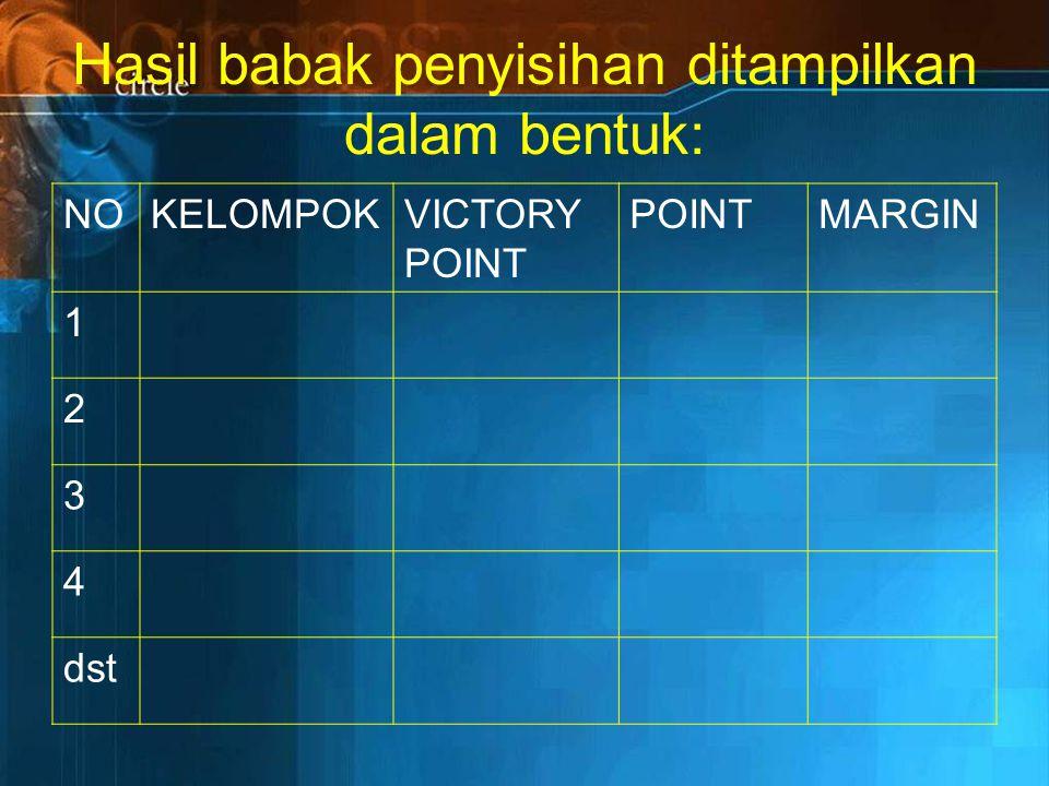 Hasil babak penyisihan ditampilkan dalam bentuk: NOKELOMPOKVICTORY POINT POINTMARGIN 1 2 3 4 dst
