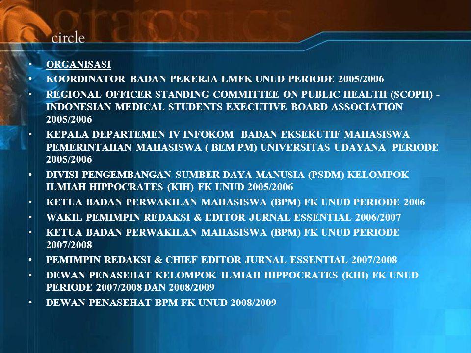 ORGANISASI KOORDINATOR BADAN PEKERJA LMFK UNUD PERIODE 2005/2006 REGIONAL OFFICER STANDING COMMITTEE ON PUBLIC HEALTH (SCOPH) - INDONESIAN MEDICAL STUDENTS EXECUTIVE BOARD ASSOCIATION 2005/2006 KEPALA DEPARTEMEN IV INFOKOM BADAN EKSEKUTIF MAHASISWA PEMERINTAHAN MAHASISWA ( BEM PM) UNIVERSITAS UDAYANA PERIODE 2005/2006 DIVISI PENGEMBANGAN SUMBER DAYA MANUSIA (PSDM) KELOMPOK ILMIAH HIPPOCRATES (KIH) FK UNUD 2005/2006 KETUA BADAN PERWAKILAN MAHASISWA (BPM) FK UNUD PERIODE 2006 WAKIL PEMIMPIN REDAKSI & EDITOR JURNAL ESSENTIAL 2006/2007 KETUA BADAN PERWAKILAN MAHASISWA (BPM) FK UNUD PERIODE 2007/2008 PEMIMPIN REDAKSI & CHIEF EDITOR JURNAL ESSENTIAL 2007/2008 DEWAN PENASEHAT KELOMPOK ILMIAH HIPPOCRATES (KIH) FK UNUD PERIODE 2007/2008 DAN 2008/2009 DEWAN PENASEHAT BPM FK UNUD 2008/2009