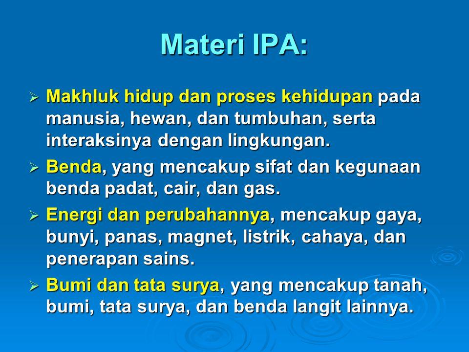 Keterampilan Proses IPA 1.Merumuskan Hipotesis 2.