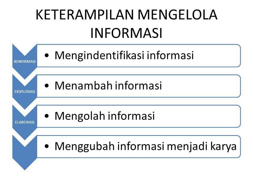 KETERAMPILAN MENGELOLA INFORMASI KONFIRMASI Mengindentifikasi informasi EKSPLORASI Menambah informasi ELABORASI Mengolah informasi Menggubah informasi