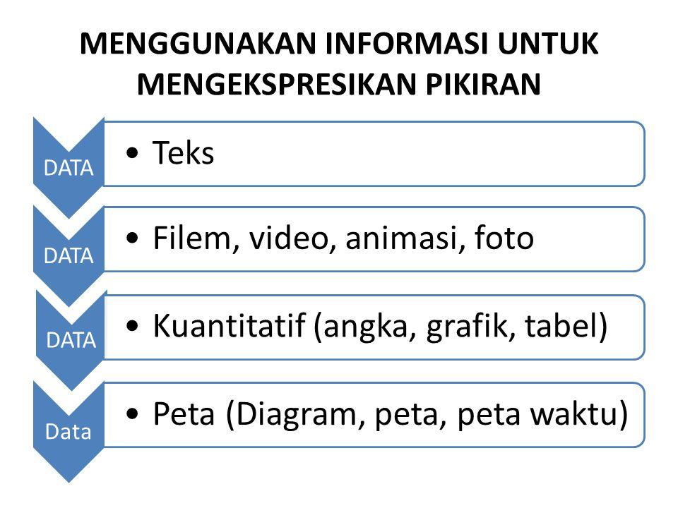 MENGGUNAKAN INFORMASI UNTUK MENGEKSPRESIKAN PIKIRAN DATA Teks DATA Filem, video, animasi, foto DATA Kuantitatif (angka, grafik, tabel) Data Peta (Diag