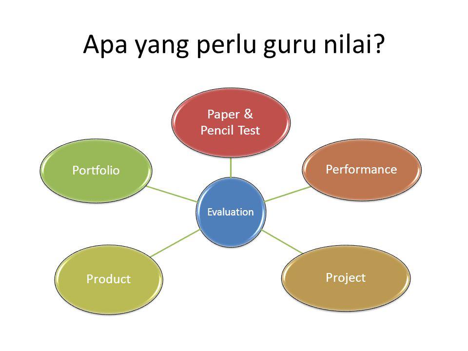 Apa yang perlu guru nilai? Evaluation Paper & Pencil Test Performance Project Product Portfolio