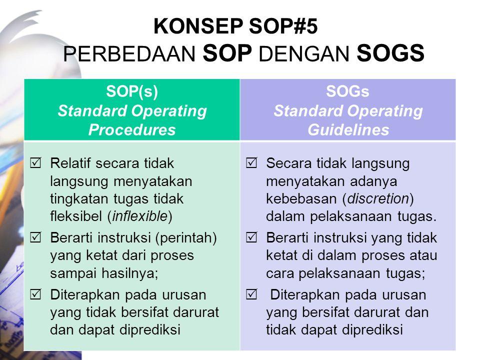 SOP(s) Standard Operating Procedures SOGs Standard Operating Guidelines  Relatif secara tidak langsung menyatakan tingkatan tugas tidak fleksibel (in