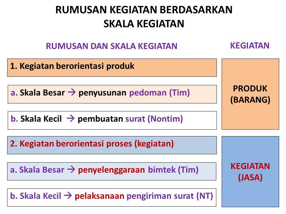 RUMUSAN KEGIATAN BERDASARKAN SKALA KEGIATAN 1. Kegiatan berorientasi produk 2. Kegiatan berorientasi proses (kegiatan) RUMUSAN DAN SKALA KEGIATAN a. S