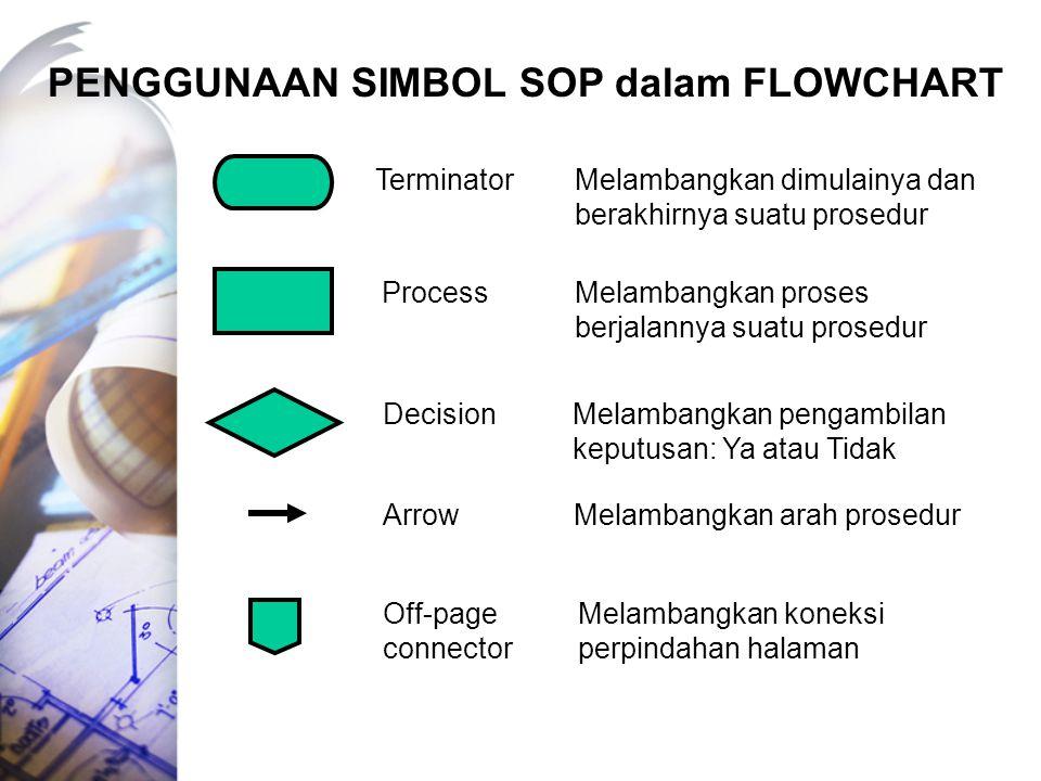 PENGGUNAAN SIMBOL SOP dalam FLOWCHART Melambangkan dimulainya dan berakhirnya suatu prosedur Melambangkan proses berjalannya suatu prosedur Terminator