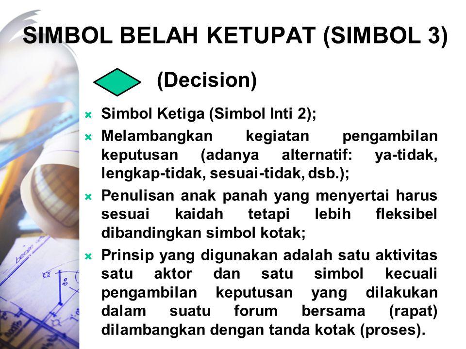 SIMBOL BELAH KETUPAT (SIMBOL 3)  Simbol Ketiga (Simbol Inti 2);  Melambangkan kegiatan pengambilan keputusan (adanya alternatif: ya-tidak, lengkap-t