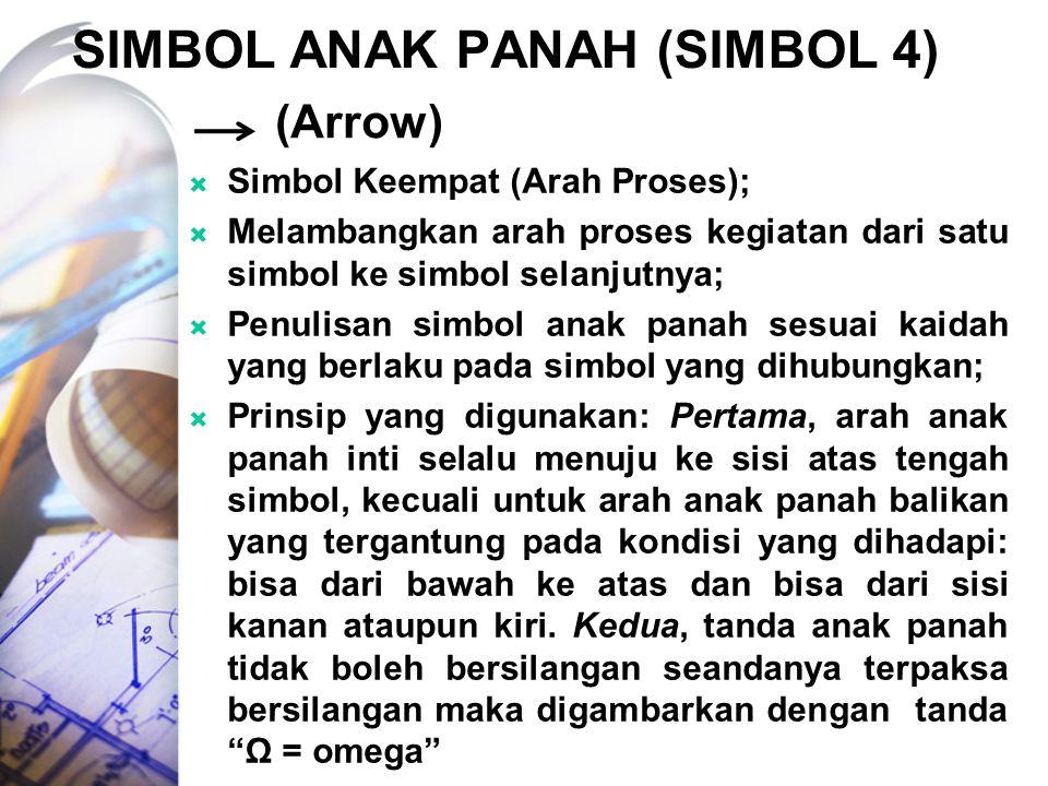 SIMBOL ANAK PANAH (SIMBOL 4)  Simbol Keempat (Arah Proses);  Melambangkan arah proses kegiatan dari satu simbol ke simbol selanjutnya;  Penulisan s