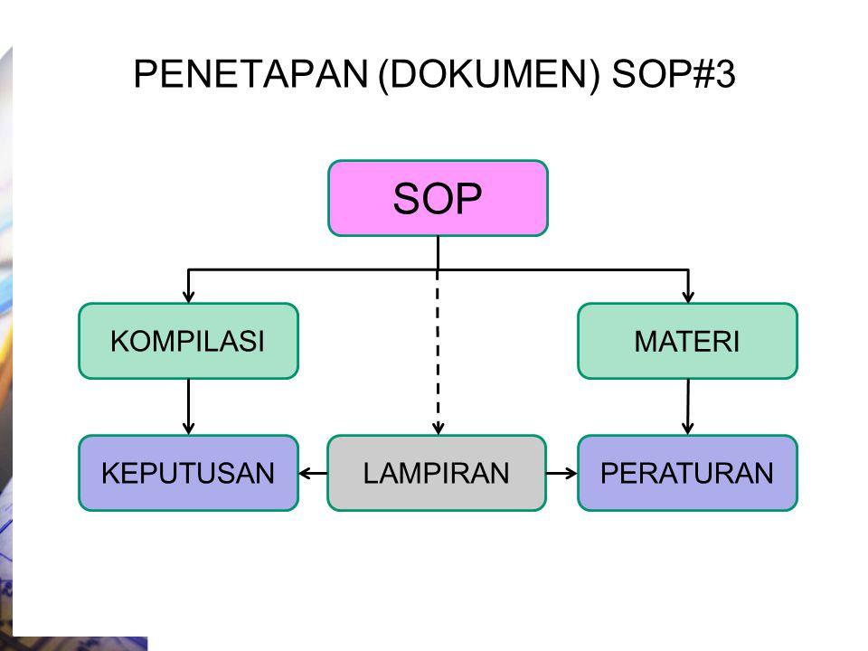 PENETAPAN (DOKUMEN) SOP#3 SOP KOMPILASI MATERI KEPUTUSANPERATURANLAMPIRAN