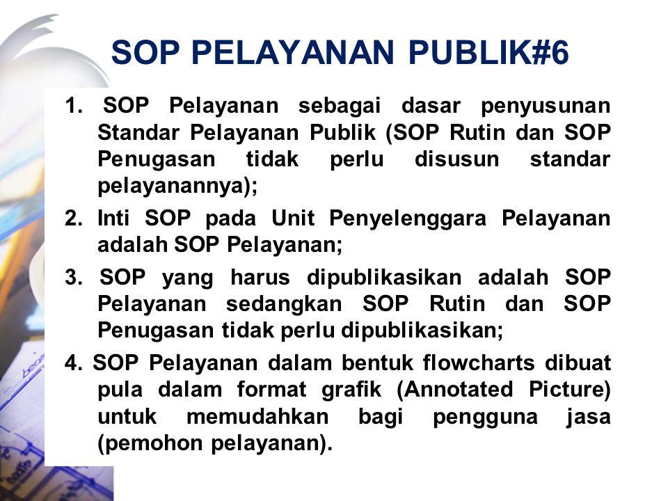 SOP PELAYANAN PUBLIK#6 1. SOP Pelayanan sebagai dasar penyusunan Standar Pelayanan Publik (SOP Rutin dan SOP Penugasan tidak perlu disusun standar pel