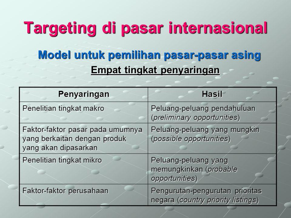 Targeting di pasar internasional Model untuk pemilihan pasar-pasar asing Model untuk pemilihan pasar-pasar asing Empat tingkat penyaringan Penyaringan