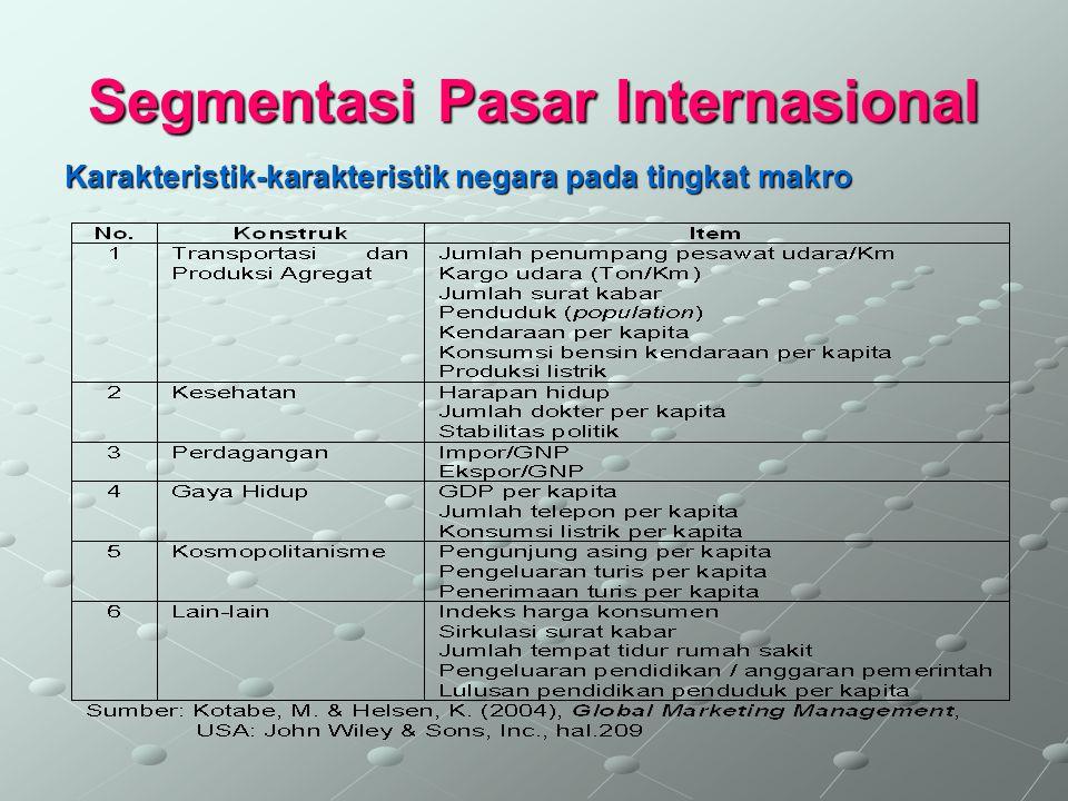 Segmentasi Pasar Internasional Karakteristik-karakteristik negara pada tingkat makro