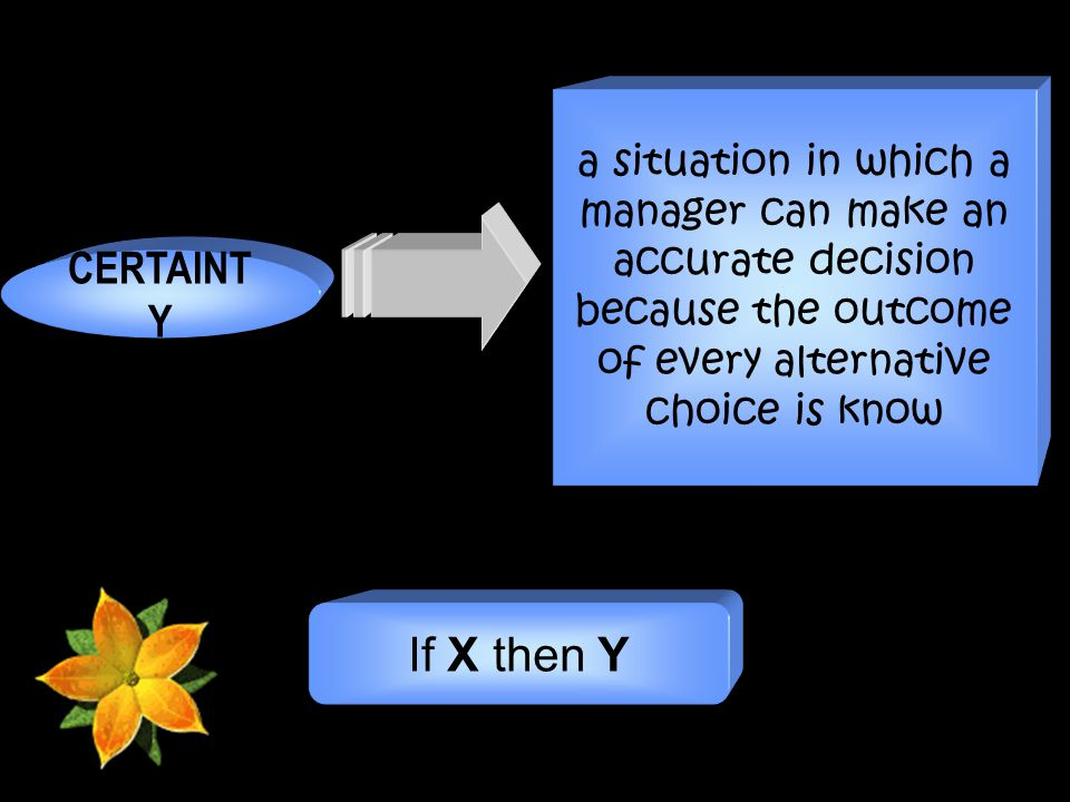 Decision making approach Rationality Managers make consistent, value maximizing choices with specified constraint Bounded rationality Managers make decisions rationally, but are limited (bounded) by their ability to process information Intuitive decision making on the basis of experience, feelings, accumulated judgement