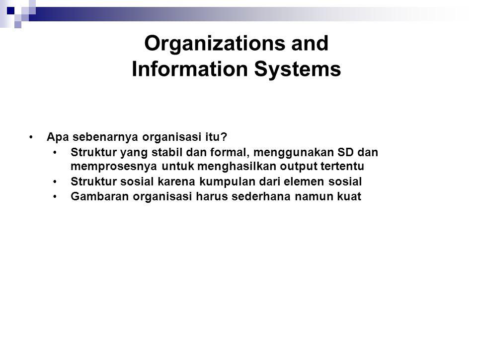 Input Organisasi Proses Produksi Output
