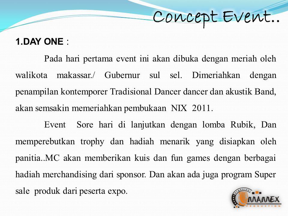 Rundown Day One : 10.00 : Persiapan Pembukaan 10.00 – 11.00 : Guest registration 11.00 – 11.10: Opening Dancer ( Tradisional / Modern ) 11.10 – 11.15 : Opening MC 11.15 – 11.25: Sambutan Ketua Umum Apkomindo Sul Sel 11.25 – 11.35: Sambutan Gubernur Sul Sel / Walikota Makassar 11.35 – 11.45 : Prosesi Pembukaan Pameran NIX 2011 11.45 – 12.00 : Peninjauan Stand / CD musik 12.00 – 12.05: MC Closing event