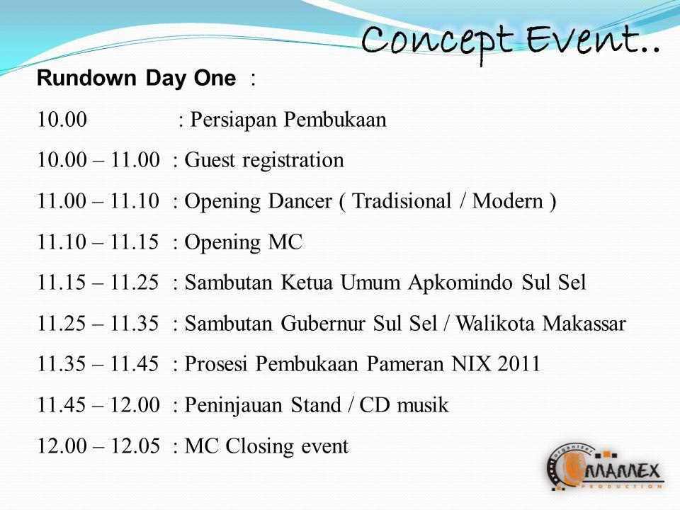 Rundown Day One : 10.00 : Persiapan Pembukaan 10.00 – 11.00 : Guest registration 11.00 – 11.10: Opening Dancer ( Tradisional / Modern ) 11.10 – 11.15