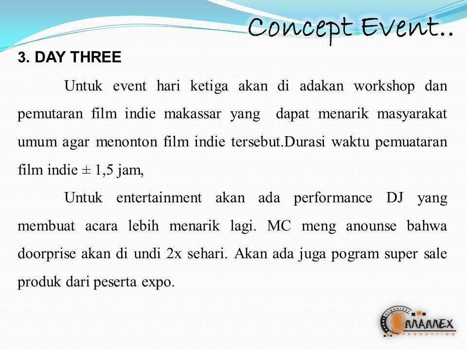 Rundown Day three : 16.00 – 16.10 : Opening MC 16.10 – 16.30 : Workshop pembuatan film indie 16.30 – 17.30: Pemutaran Film Indie 17.30 – 17.35: Break ( Fun Games ) 17.35 - 18.30: Program Super Sale 18.30 – 19.00: DJ Performance 19.00 – 19.15 : Pengundian Doorprise voucher belanja 19.15 – 19.30: Pengumuman pemenang dan penyerahan hadiah 19.15 – 19.20 : MC closing