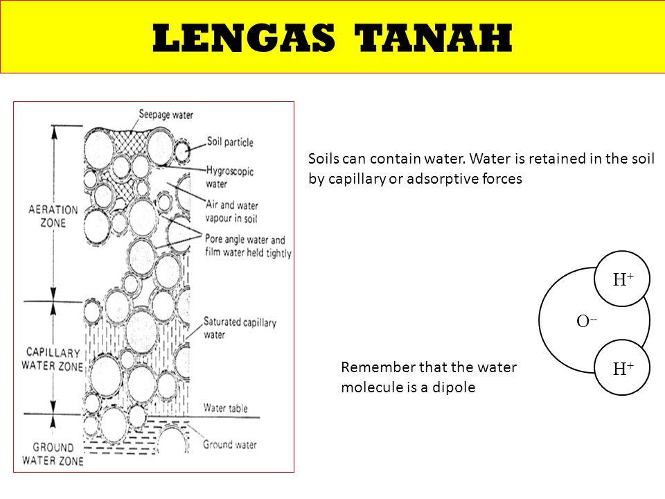 Klasifikasi lengas tanah berdasar tegangan lengas tanah Kapasitas menahan air maksimum Jumlah air yang dikandung tanah dalam keadaan jenuh, semua pori terisis penuh air.