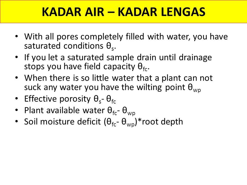 Klasifikasi Biologi Lengas Tanah Air tidak berguna : setara dengan air bebas menurut klasifikasi fisik.