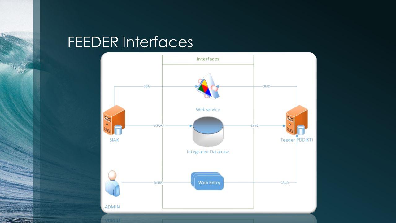 FEEDER Network-Base Implementation