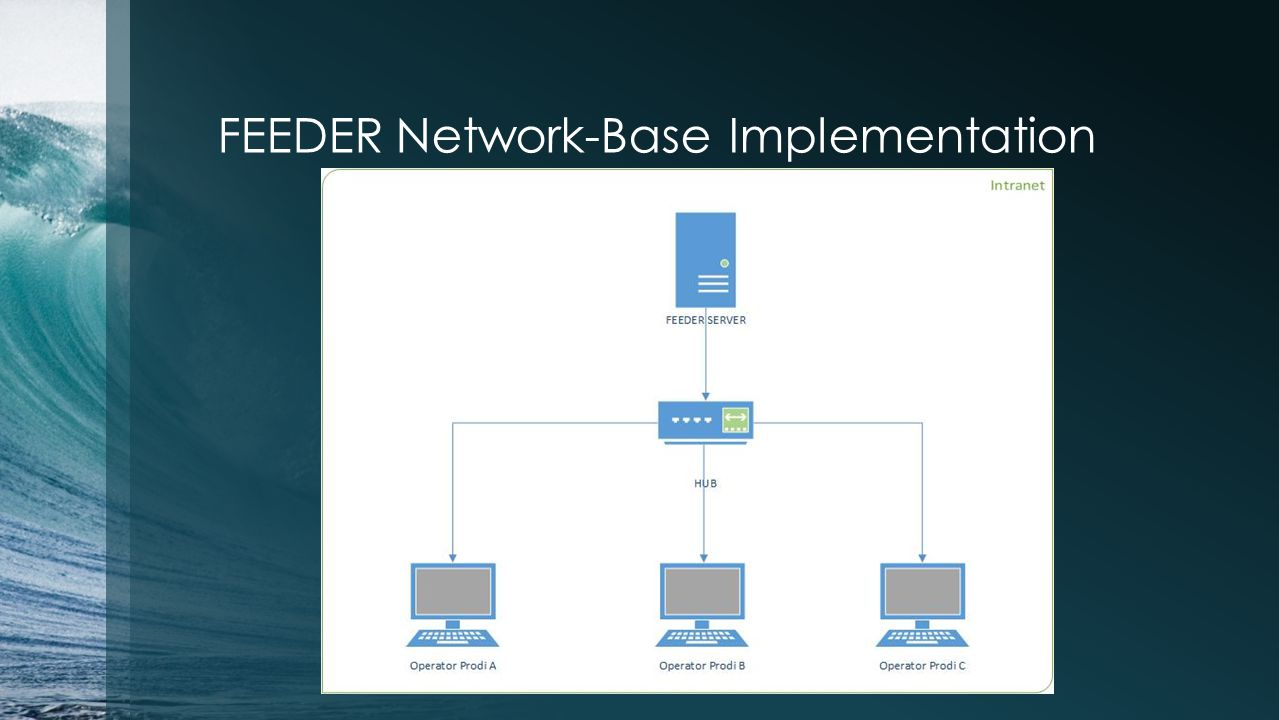 FEEDER Network-Base Implementation
