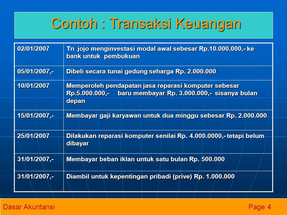 Contoh : Transaksi Keuangan 02/01/2007 Tn jojo menginvestasi modal awal sebesar Rp.10.000.000,- ke bank untuk pembukuan 05/01/2007,- Dibeli secara tun