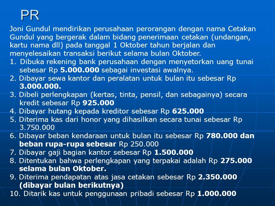 PR Joni Gundul mendirikan perusahaan perorangan dengan nama Cetakan Gundul yang bergerak dalam bidang penerimaan cetakan (undangan, kartu nama dll) pa