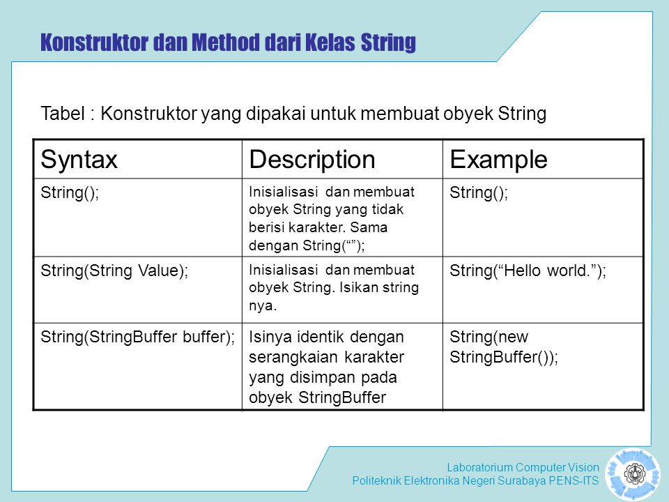 Laboratorium Computer Vision Politeknik Elektronika Negeri Surabaya PENS-ITS Konstruktor dan Method dari Kelas String SyntaxDescriptionExample String(