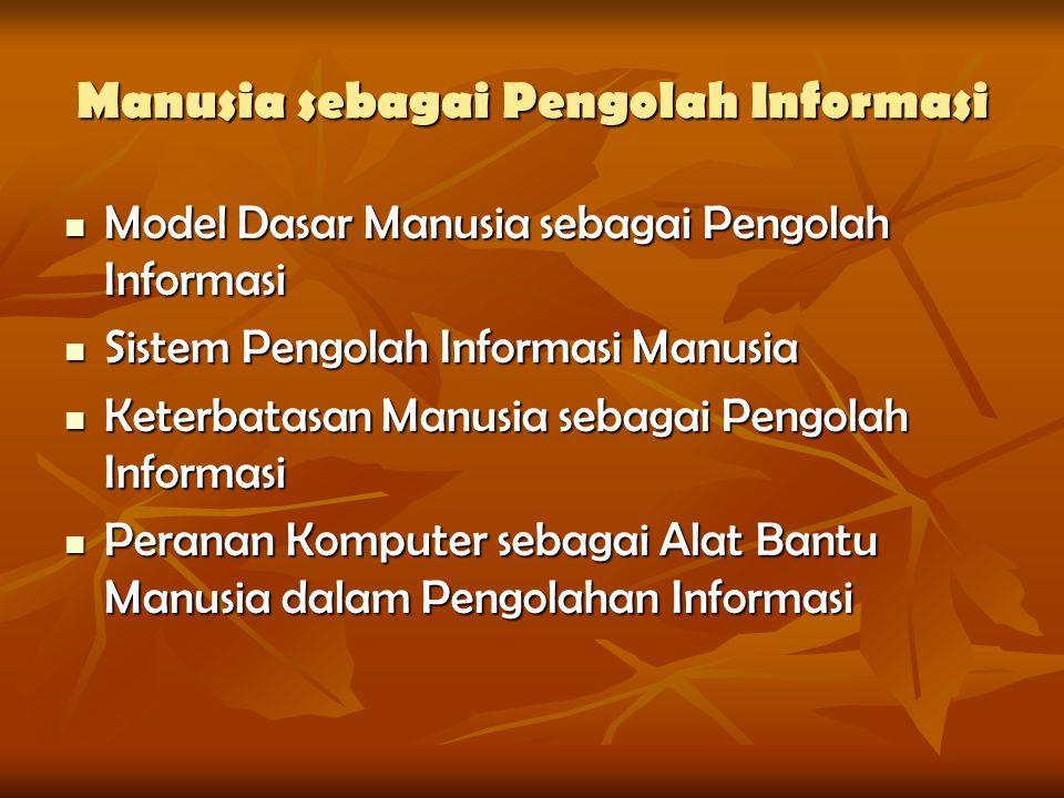 Manusia sebagai Pengolah Informasi Model Dasar Manusia sebagai Pengolah Informasi Model Dasar Manusia sebagai Pengolah Informasi Sistem Pengolah Infor
