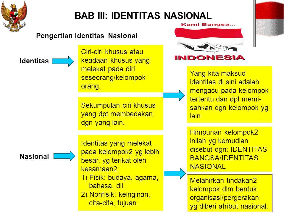 IDENTITAS BANGSA/ IDENTITAS NASIONAL INDONESIA Jati diri bangsa Indonesia yang berasal dari ciri 2 khusus bangsa Indo sendiri, yaitu: (1) Ber-Ketuhanan (2) Ber-Kemanusiaan (3) Ber-Persatuan (4) Kerakyatan, dan (5) Ber-Keadilan Yang disebut LIMA ASAS/ LIMA UNSUR PANCASILA.