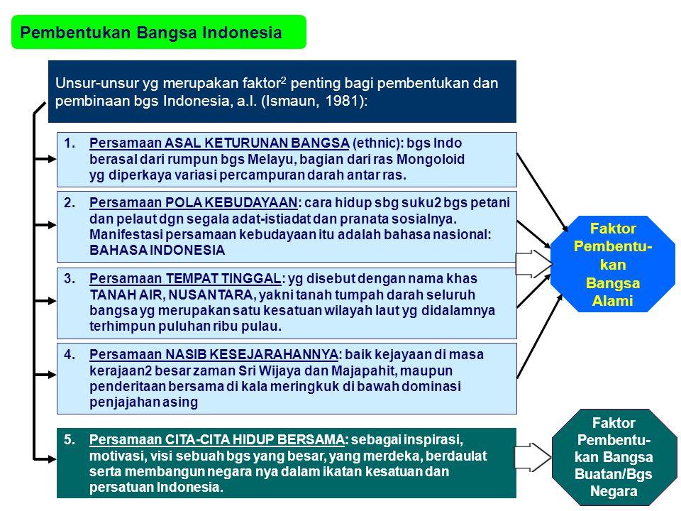 Pembentukan Bangsa Indonesia Unsur-unsur yg merupakan faktor 2 penting bagi pembentukan dan pembinaan bgs Indonesia, a.l. (Ismaun, 1981): 1.Persamaan