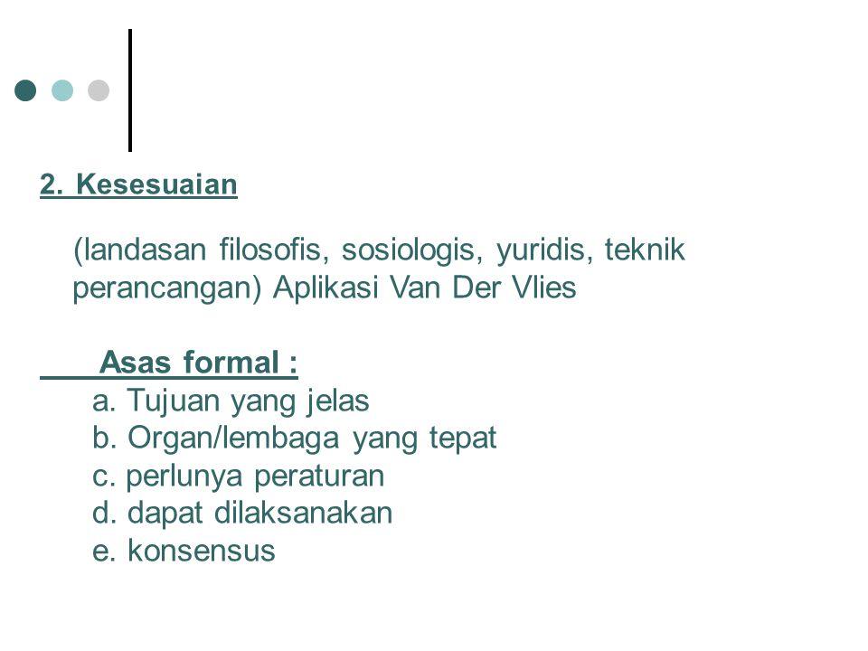 2. Kesesuaian (landasan filosofis, sosiologis, yuridis, teknik perancangan) Aplikasi Van Der Vlies Asas formal : a. Tujuan yang jelas b. Organ/lembaga