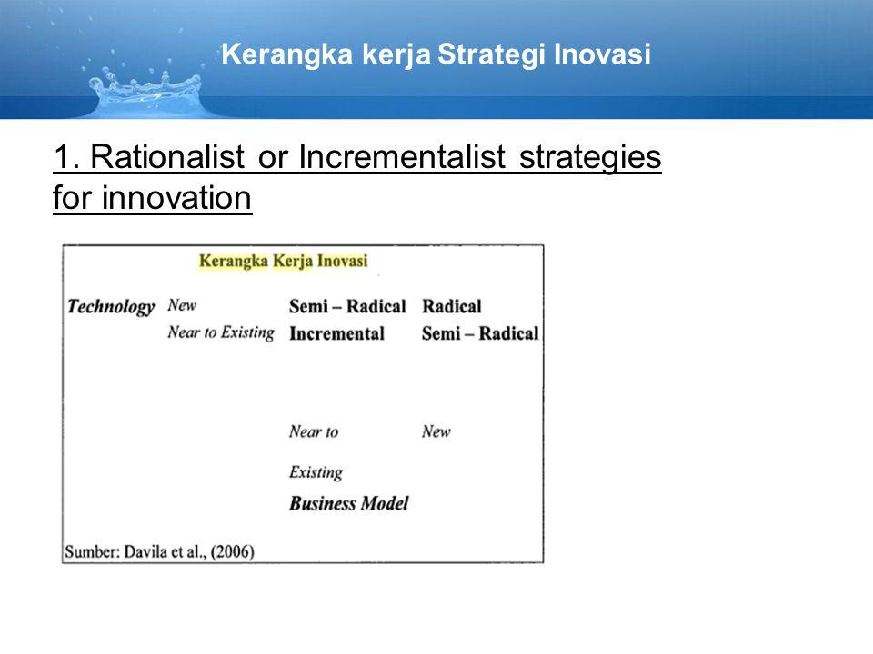 Kerangka kerja Strategi Inovasi 1. Rationalist or Incrementalist strategies for innovation